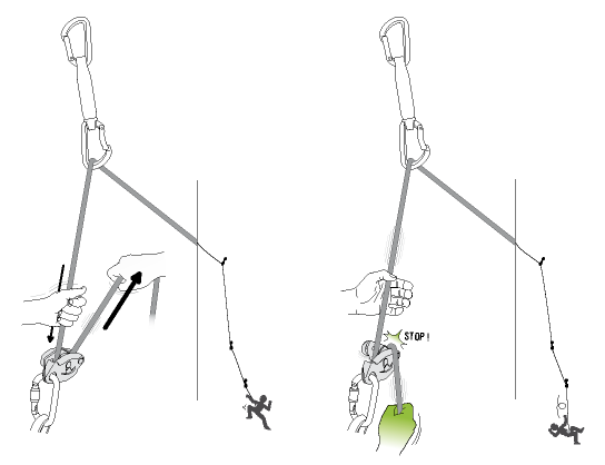 Redirected Belay Setup