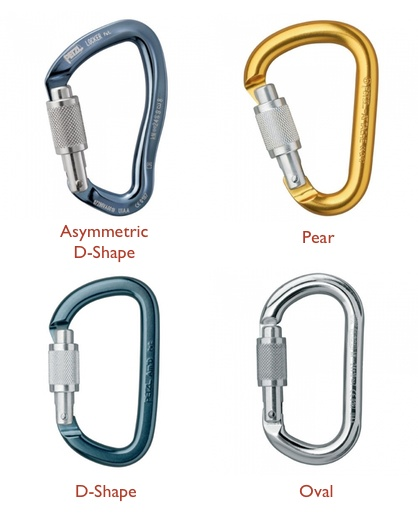 Top Picks Best Carabiners For Climbing Lowest Prices